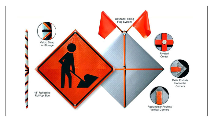 Garden State Highway Products Signs